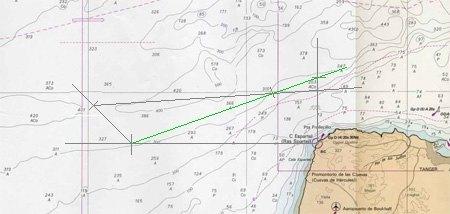 Cabo Espartel con cálculo de un rumbo efectivo