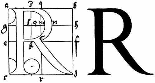 Durero: letra R capital romana